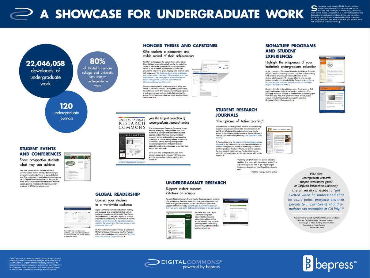 poster digital commons a showcase for undergraduate work bepress